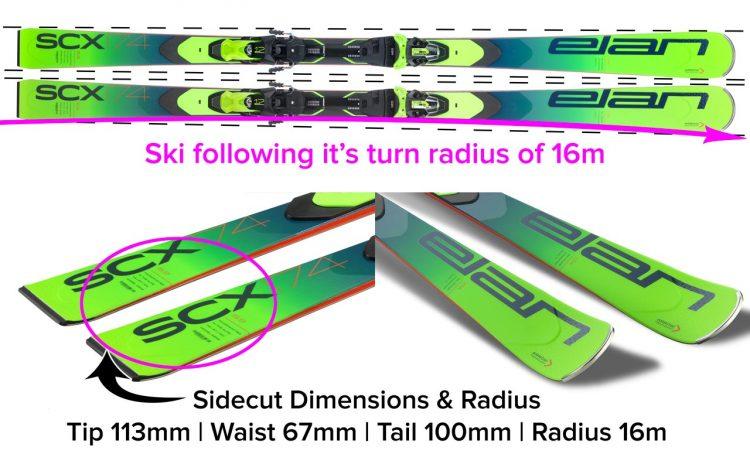 Ski Dimensions, Sidecut, & Turn Radius Explained